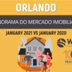Panorama do mercado imobiliário de Orlando em janeiro apresenta redução do número de casas a venda